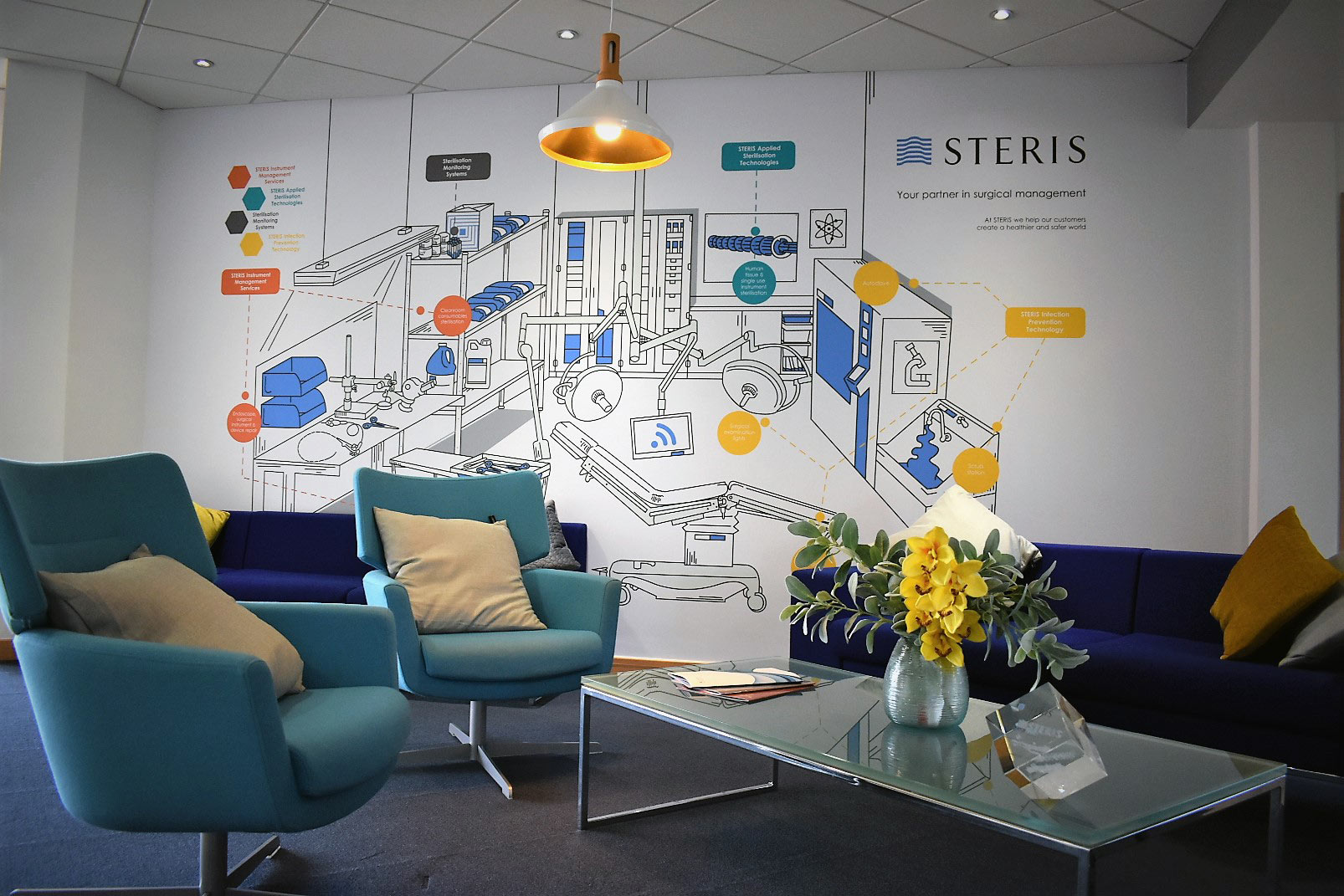 New Visual for our Reception Area at our European HQ